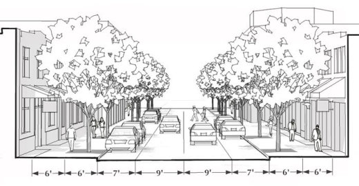 Schematic cross-section of a mixed use street from the Sarasota County, Florida Form-Based Code.