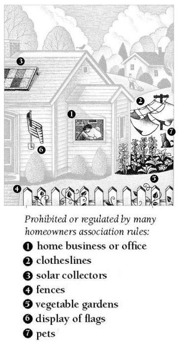 Homeowners association illustration by Paul Hoffman for PlannersWeb
