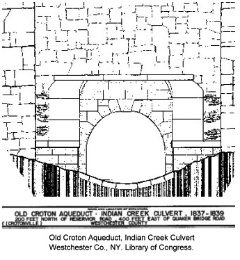 Diagram of old Croto aqueduct in New York