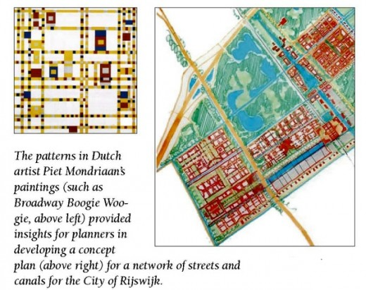image from Mondriaan painting compared to concept plan for network of streets and canals in City of Rijswijk