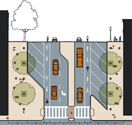 Maine Street option from Walkability report