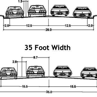 Hip Room Car besides Hip Room Car moreover 01 furthermore Car Dimensions Feet And Inches in addition Duster Car Length In Feet 1472. on sedan dimensions feet