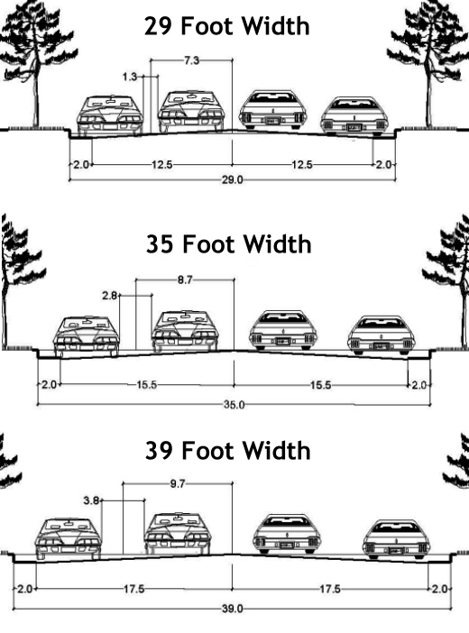 attractive car dimensions in feet india #3: Street cross-sections