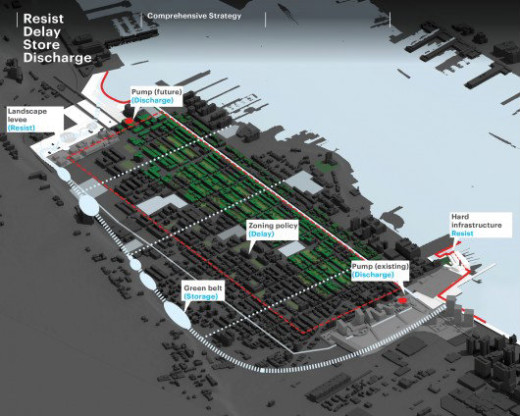 Resist, Delay, Store, Discharge: the theme of the winning Rebuild by Design proposal for Hoboken.